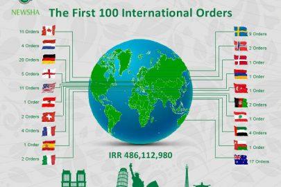 100 سفارش اول در دنیا نیوشا